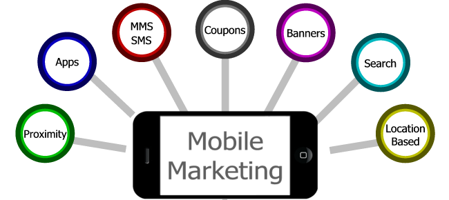 Mobile marketing success depends on the ability of brands to tap new channels