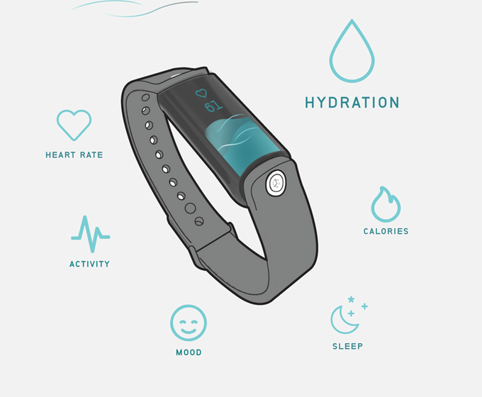 LVL The bracelet that monitors your hydration in real time